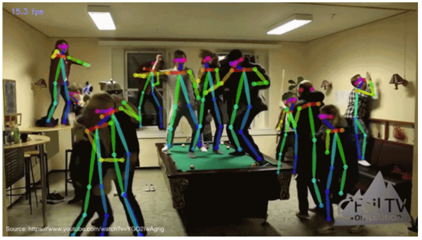 Deep Learning Models and Code for Pose Estimation - Model Zoo